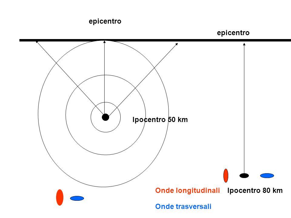 Ipocentro 50 km epicentro Onde longitudinali Onde trasversali Ipocentro 80 km epicentro