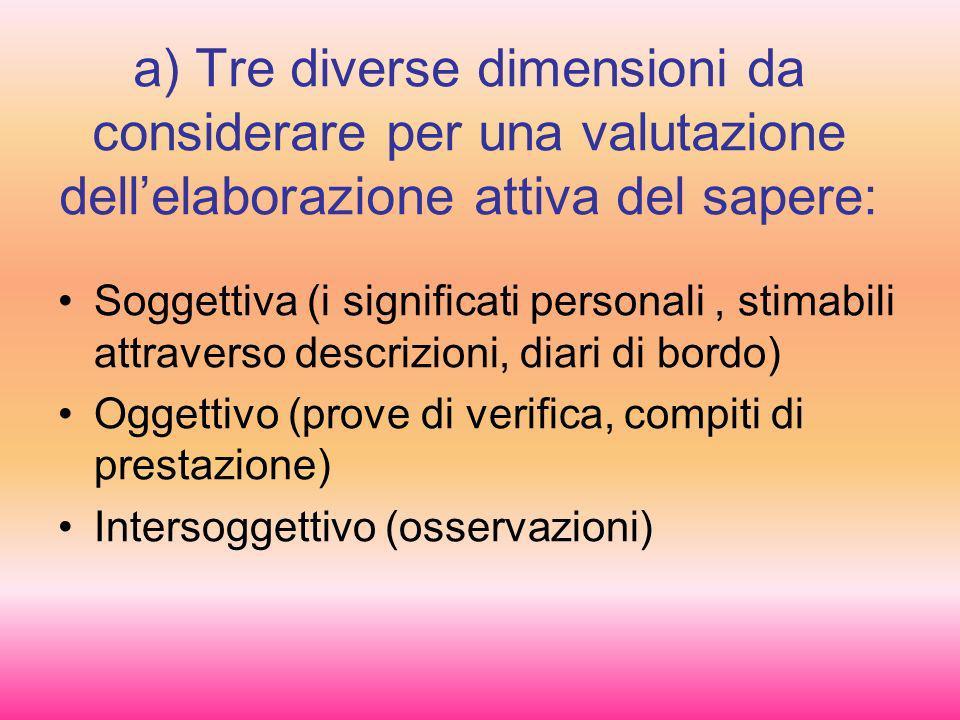 a) Tre diverse dimensioni da considerare per una valutazione dellelaborazione attiva del sapere: Soggettiva (i significati personali, stimabili attrav