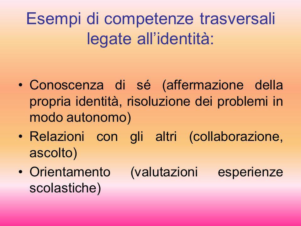Esempi di competenze trasversali legate allidentità: Conoscenza di sé (affermazione della propria identità, risoluzione dei problemi in modo autonomo)