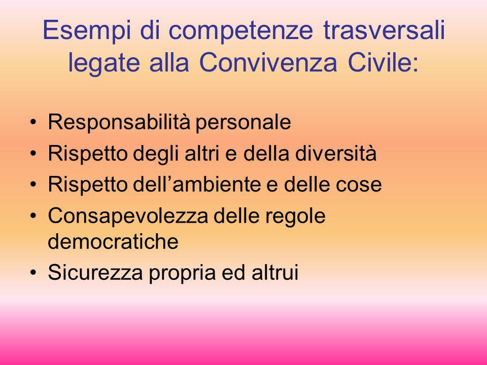 Esempi di competenze trasversali legate alla Convivenza Civile: Responsabilità personale Rispetto degli altri e della diversità Rispetto dellambiente