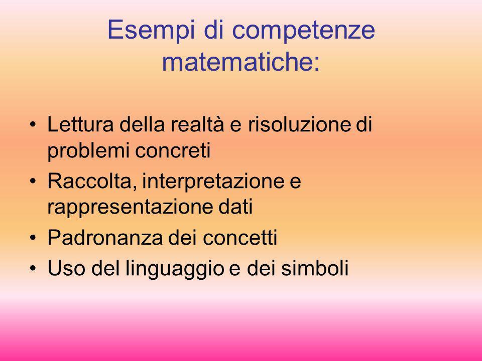 Esempi di competenze matematiche: Lettura della realtà e risoluzione di problemi concreti Raccolta, interpretazione e rappresentazione dati Padronanza dei concetti Uso del linguaggio e dei simboli