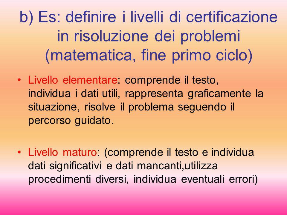 b) Es: definire i livelli di certificazione in risoluzione dei problemi (matematica, fine primo ciclo) Livello elementare: comprende il testo, individua i dati utili, rappresenta graficamente la situazione, risolve il problema seguendo il percorso guidato.