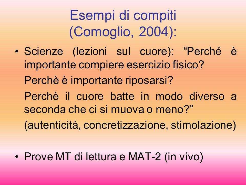 Esempi di compiti (Comoglio, 2004): Scienze (lezioni sul cuore): Perché è importante compiere esercizio fisico.