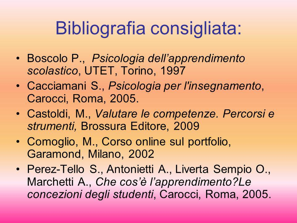 Bibliografia consigliata: Boscolo P., Psicologia dellapprendimento scolastico, UTET, Torino, 1997 Cacciamani S., Psicologia per l insegnamento, Carocci, Roma, 2005.