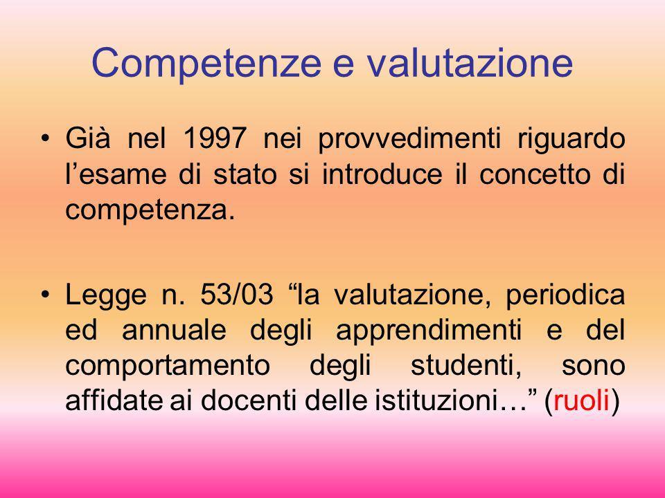 Competenze e valutazione Già nel 1997 nei provvedimenti riguardo lesame di stato si introduce il concetto di competenza. Legge n. 53/03 la valutazione