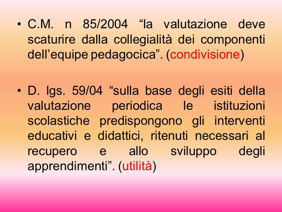C.M. n 85/2004 la valutazione deve scaturire dalla collegialità dei componenti dellequipe pedagocica. (condivisione) D. lgs. 59/04 sulla base degli es