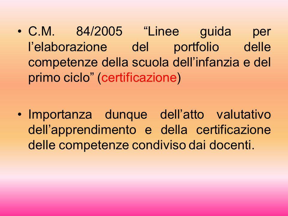 C.M. 84/2005 Linee guida per lelaborazione del portfolio delle competenze della scuola dellinfanzia e del primo ciclo (certificazione) Importanza dunq