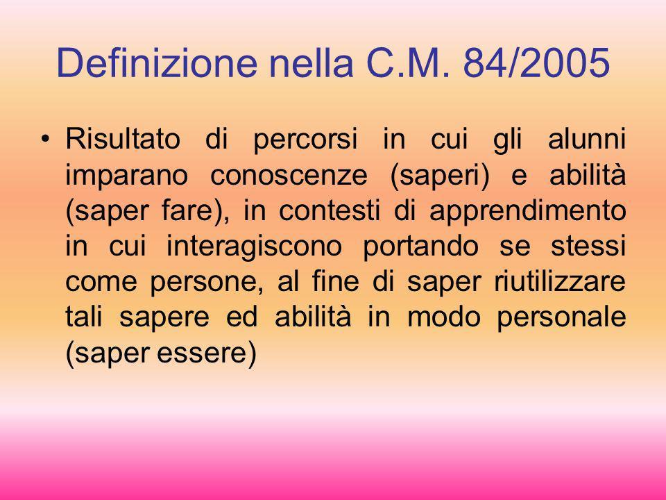 Definizione nella C.M. 84/2005 Risultato di percorsi in cui gli alunni imparano conoscenze (saperi) e abilità (saper fare), in contesti di apprendimen