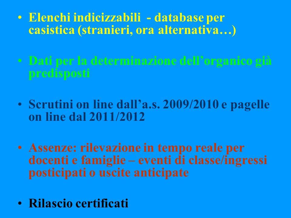 Elenchi indicizzabili - database per casistica (stranieri, ora alternativa…) Dati per la determinazione dellorganico già predisposti Scrutini on line dalla.s.