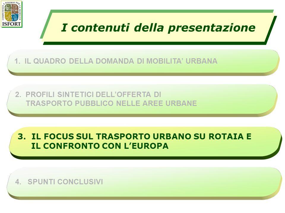 1.IL QUADRO DELLA DOMANDA DI MOBILITA URBANA I contenuti della presentazione 2.