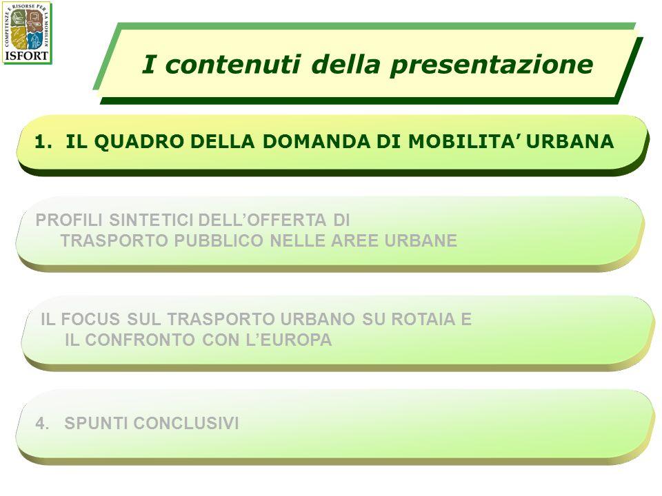 La mobilità urbana in Italia Profili, tendenze e confronti con lEuropa Firenze, 19 aprile 2011 Carlo Carminucci, Isfort ccarminucci@isfort.it Grazie per lattenzione!