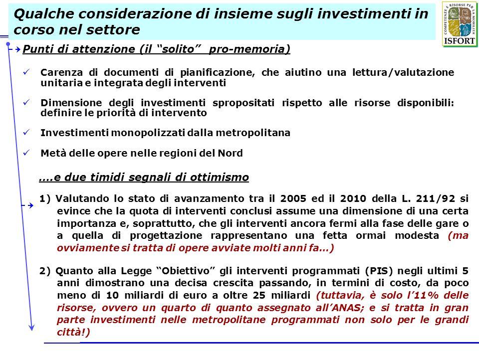 Qualche considerazione di insieme sugli investimenti in corso nel settore Punti di attenzione (il solito pro-memoria) Carenza di documenti di pianific