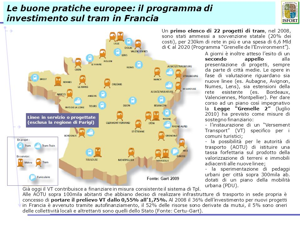 Linee in servizio o progettate (esclusa la regione di Parigi) Fonte: Gart 2009 Già oggi il VT contribuisce a finanziare in misura consistente il siste