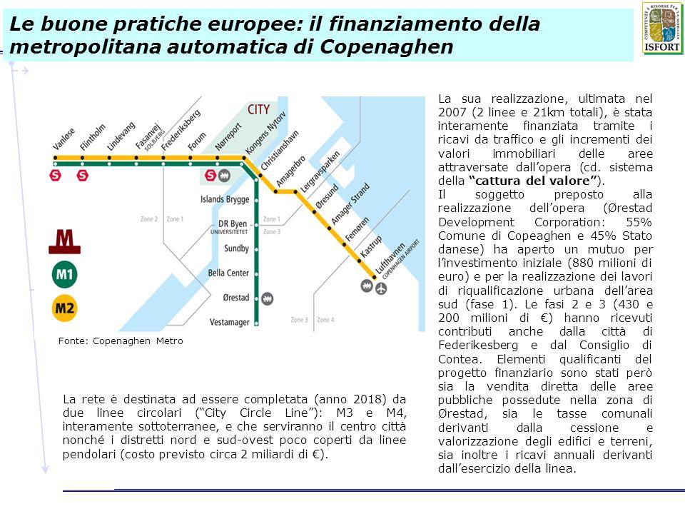 ?????? Fonte: Copenaghen Metro La sua realizzazione, ultimata nel 2007 (2 linee e 21km totali), è stata interamente finanziata tramite i ricavi da tra