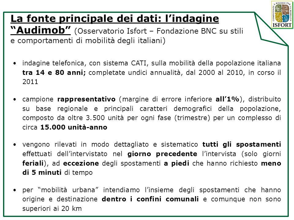 indagine telefonica, con sistema CATI, sulla mobilità della popolazione italiana tra 14 e 80 anni; completate undici annualità, dal 2000 al 2010, in c