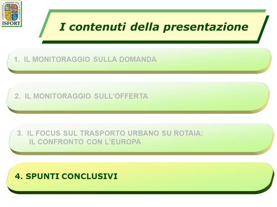 1.IL MONITORAGGIO SULLA DOMANDA I contenuti della presentazione 2.