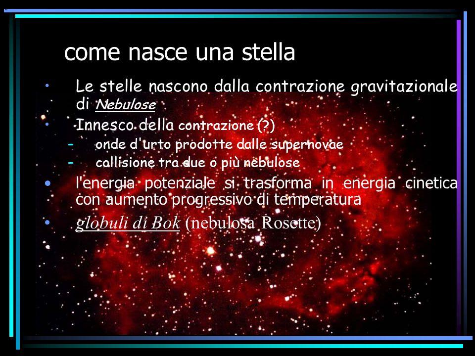 Le stelle nascono dalla contrazione gravitazionale di Nebulose Innesco della contrazione (?) –onde d'urto prodotte dalle supernovae –collisione tra du