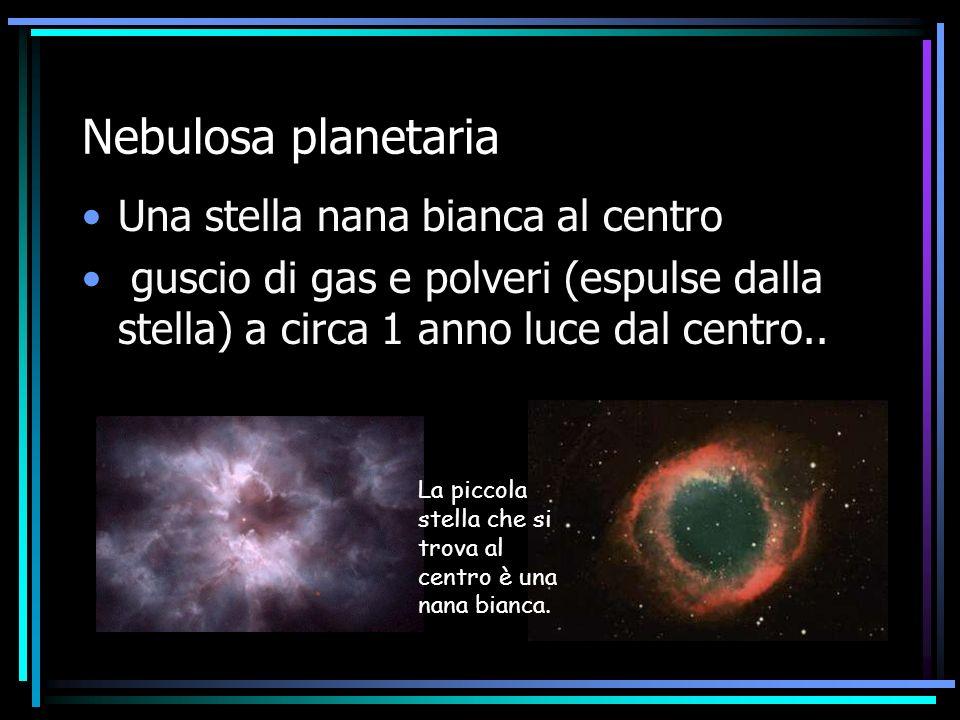 Nebulosa planetaria Una stella nana bianca al centro guscio di gas e polveri (espulse dalla stella) a circa 1 anno luce dal centro.. La piccola stella