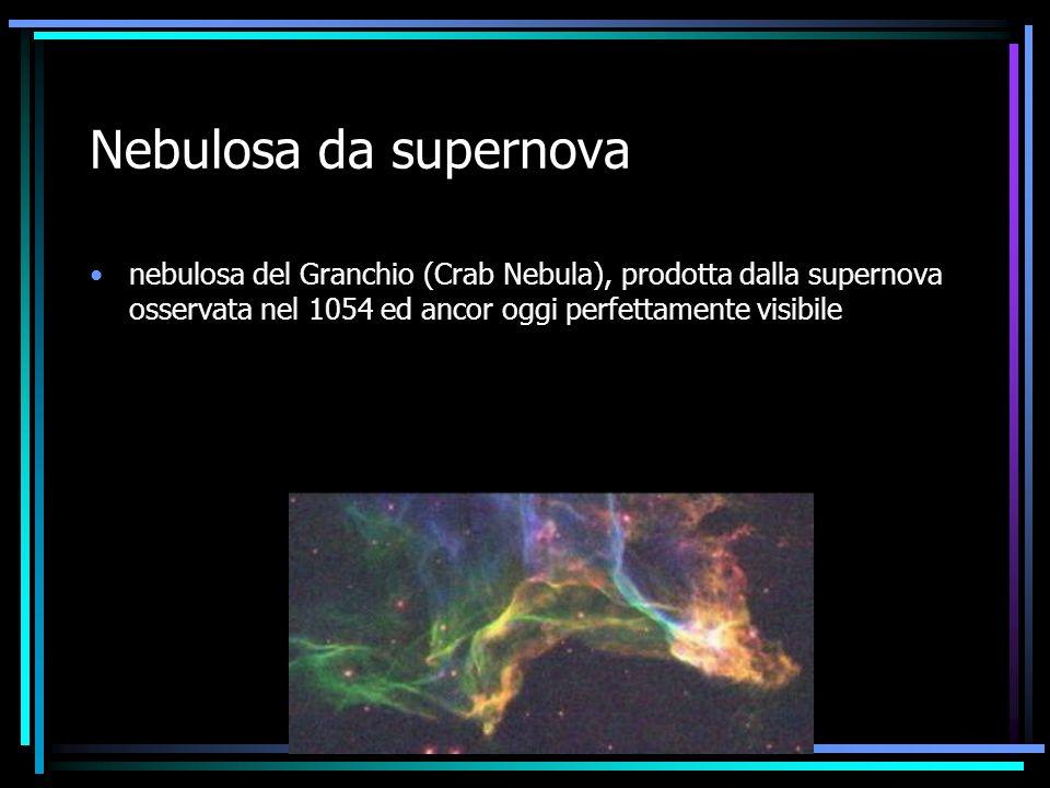 Nebulosa da supernova nebulosa del Granchio (Crab Nebula), prodotta dalla supernova osservata nel 1054 ed ancor oggi perfettamente visibile