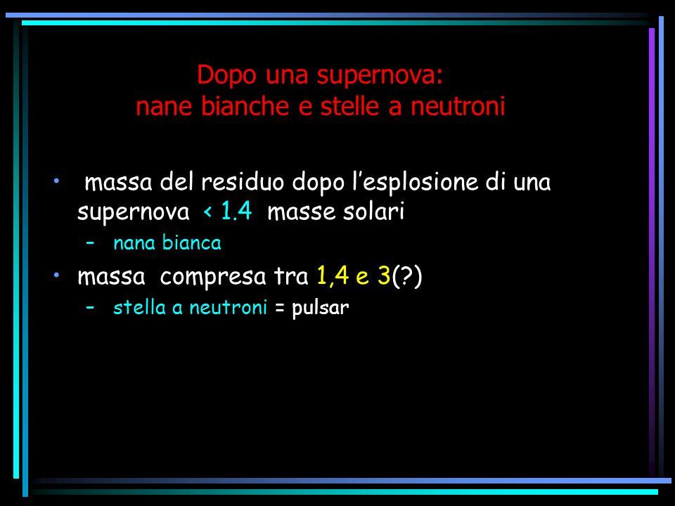 massa del residuo dopo lesplosione di una supernova < 1.4 masse solari – nana bianca massa compresa tra 1,4 e 3(?) – stella a neutroni = pulsar Dopo u