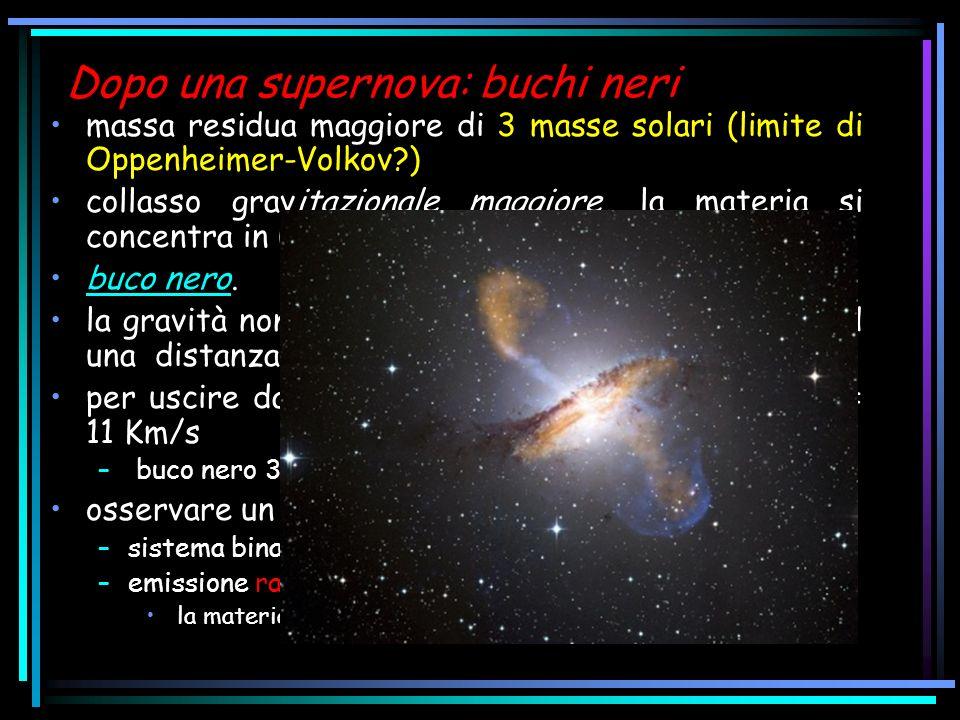 massa residua maggiore di 3 masse solari (limite di Oppenheimer-Volkov?) collasso gravitazionale maggiore, la materia si concentra in un punto a densi