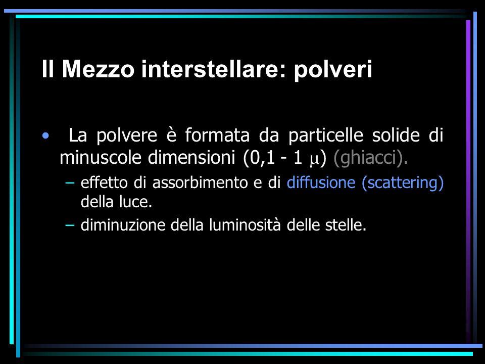 Il Mezzo interstellare: polveri La polvere è formata da particelle solide di minuscole dimensioni (0,1 - 1 ) (ghiacci). –effetto di assorbimento e di