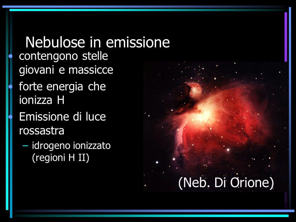 Nebulose in emissione contengono stelle giovani e massicce forte energia che ionizza H Emissione di luce rossastra –idrogeno ionizzato (regioni H II)