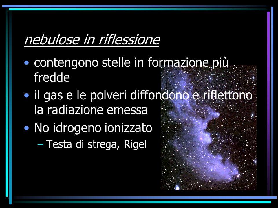 nebulose in riflessione contengono stelle in formazione più fredde il gas e le polveri diffondono e riflettono la radiazione emessa No idrogeno ionizz