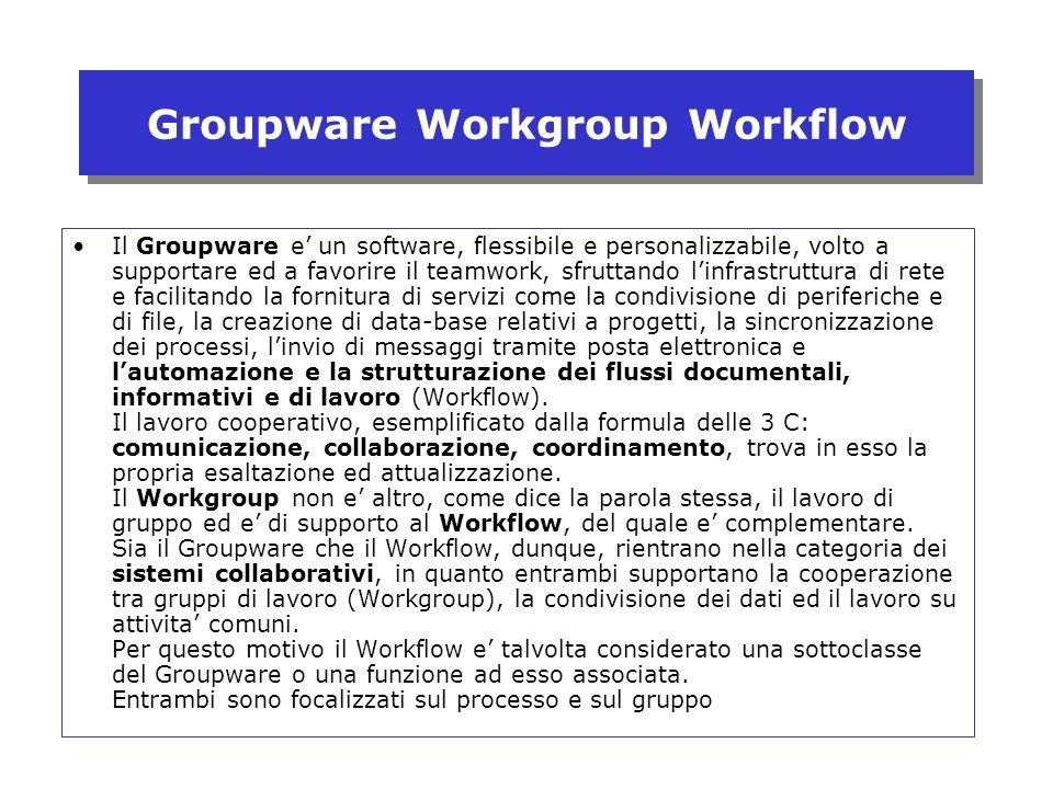 Groupware Workgroup Workflow Il Groupware e un software, flessibile e personalizzabile, volto a supportare ed a favorire il teamwork, sfruttando linfr