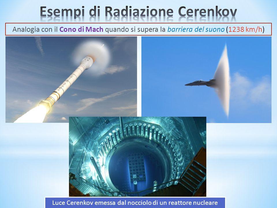 Analogia con il Cono di Mach quando si supera la barriera del suono (1238 km/h) Luce Cerenkov emessa dal nocciolo di un reattore nucleare
