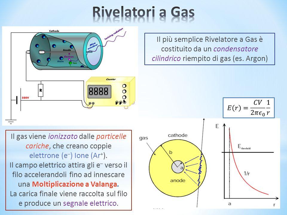 Il più semplice Rivelatore a Gas è costituito da un condensatore cilindrico riempito di gas (es.