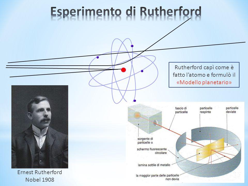Ernest Rutherford Nobel 1908 Rutherford capì come è fatto latomo e formulò il «Modello planetario»