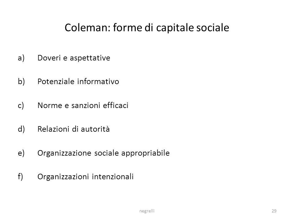negrelli29 Coleman: forme di capitale sociale a)Doveri e aspettative b)Potenziale informativo c)Norme e sanzioni efficaci d)Relazioni di autorità e)Organizzazione sociale appropriabile f)Organizzazioni intenzionali