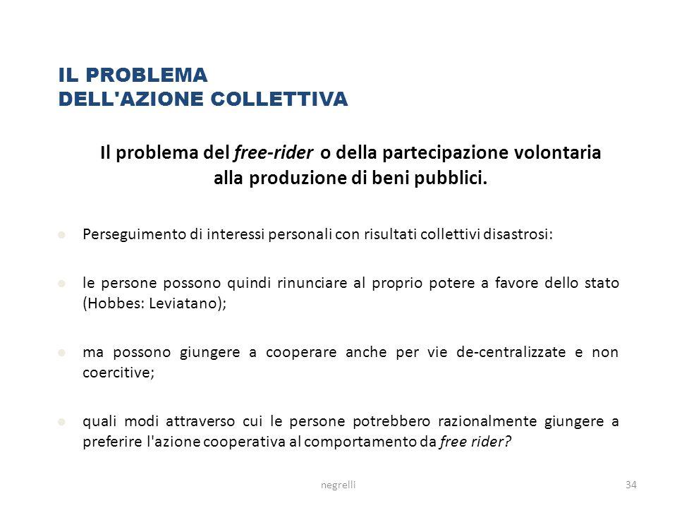 negrelli34 IL PROBLEMA DELL AZIONE COLLETTIVA Il problema del free-rider o della partecipazione volontaria alla produzione di beni pubblici.