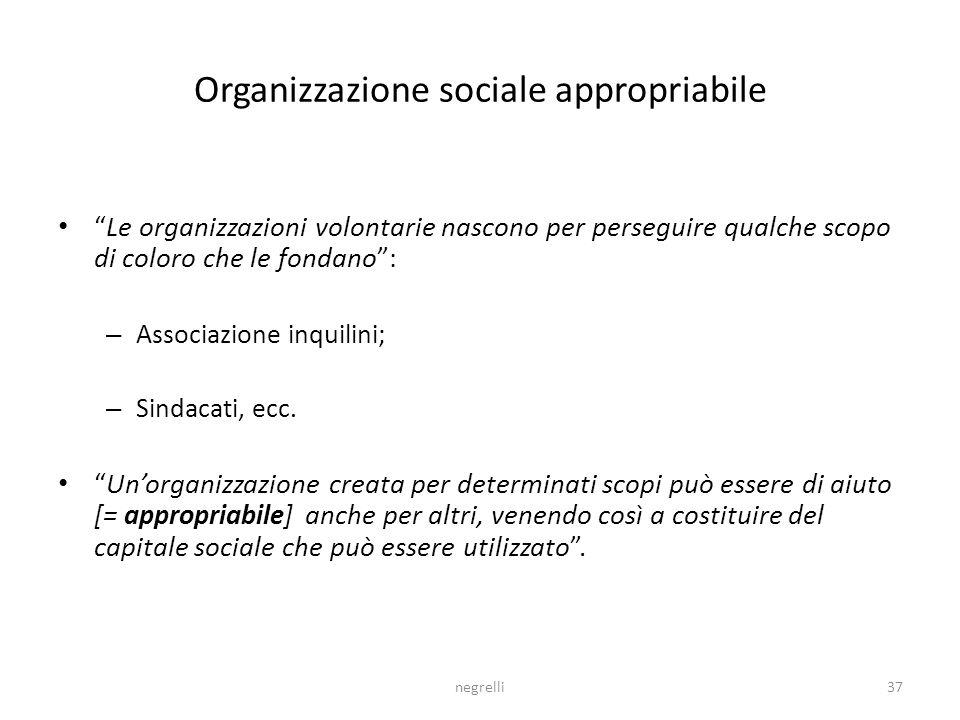 negrelli37 Organizzazione sociale appropriabile Le organizzazioni volontarie nascono per perseguire qualche scopo di coloro che le fondano: – Associazione inquilini; – Sindacati, ecc.