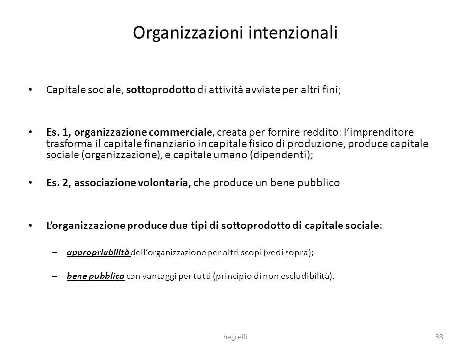 negrelli38 Organizzazioni intenzionali Capitale sociale, sottoprodotto di attività avviate per altri fini; Es.