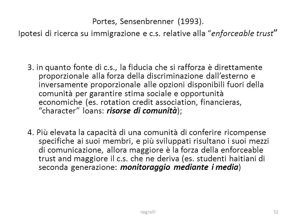 negrelli52 Portes, Sensenbrenner (1993).Ipotesi di ricerca su immigrazione e c.s.