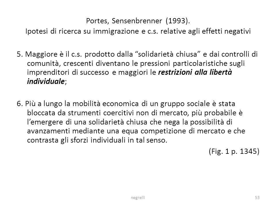 negrelli53 Portes, Sensenbrenner (1993).Ipotesi di ricerca su immigrazione e c.s.