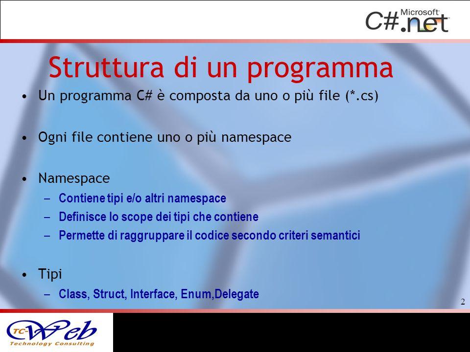 Struttura di un programma Un programma C# è composta da uno o più file (*.cs) Ogni file contiene uno o più namespace Namespace – Contiene tipi e/o alt