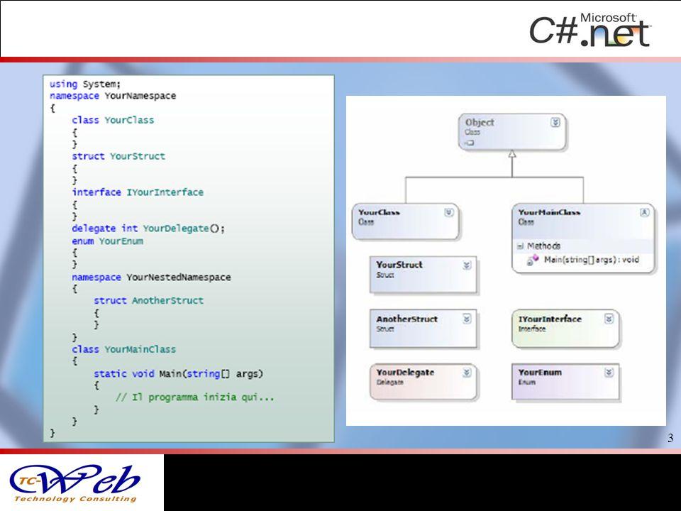 Sintassi – Simile al C/C++ – Case sensitive – Punto e virgola ; per terminare righe logiche – Parentesi graffe {} per racchiudere blocchi di codice – Commenti in stile C++, Java // commento di una linea /* commento di una o più linee */ – Codifica UNICODE Sia per il codice sorgente che per le stringhe ed i caratteri allinterno del programma – Spazi bianchi privi di significato: sequenze di spazi, tab, interruzioni di linea 4