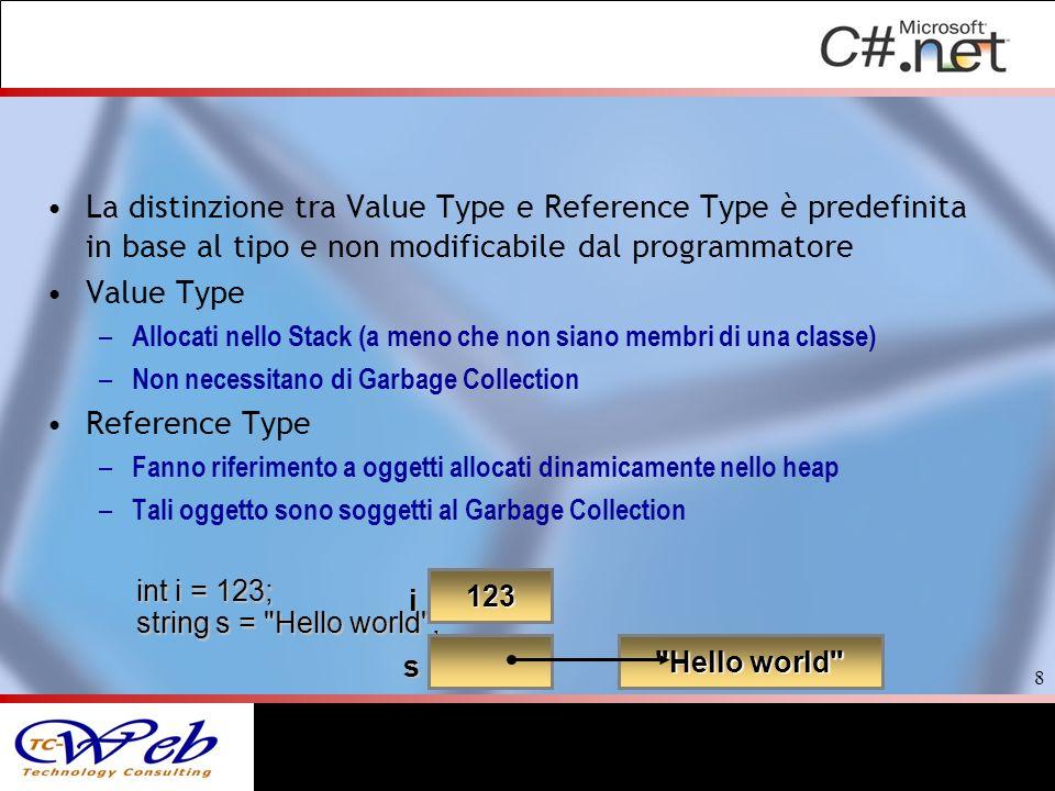 La distinzione tra Value Type e Reference Type è predefinita in base al tipo e non modificabile dal programmatore Value Type – Allocati nello Stack (a
