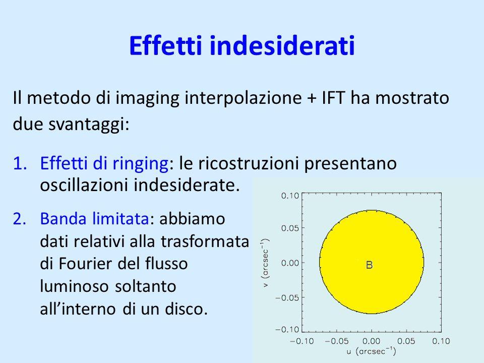 Effetti indesiderati Il metodo di imaging interpolazione + IFT ha mostrato due svantaggi: 1.Effetti di ringing: le ricostruzioni presentano oscillazioni indesiderate.