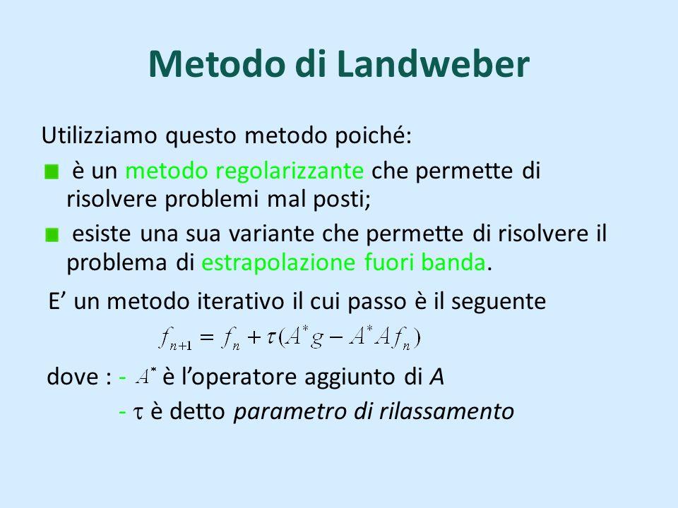 Metodo di Landweber Utilizziamo questo metodo poiché: è un metodo regolarizzante che permette di risolvere problemi mal posti; esiste una sua variante che permette di risolvere il problema di estrapolazione fuori banda.