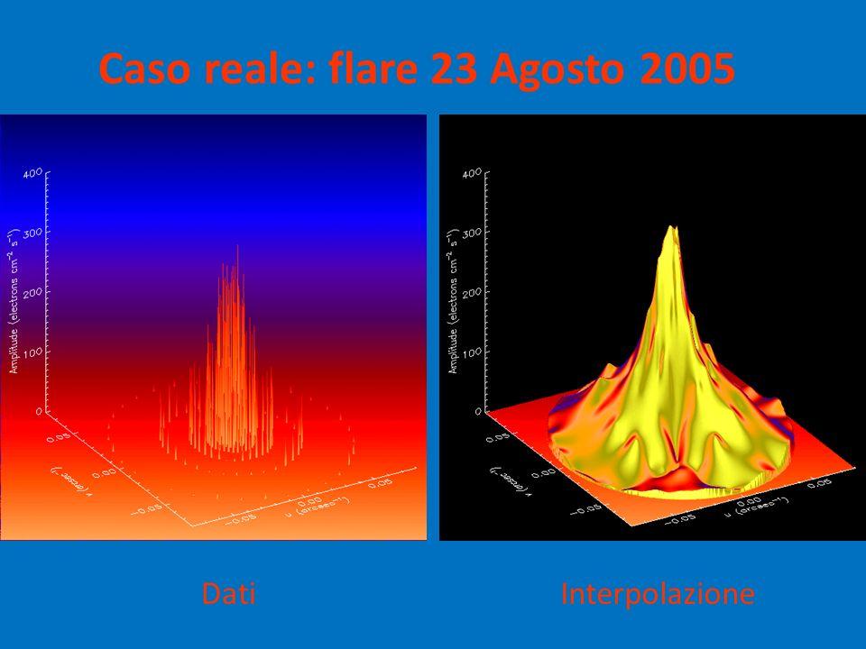Caso reale: flare 23 Agosto 2005 Dati Interpolazione