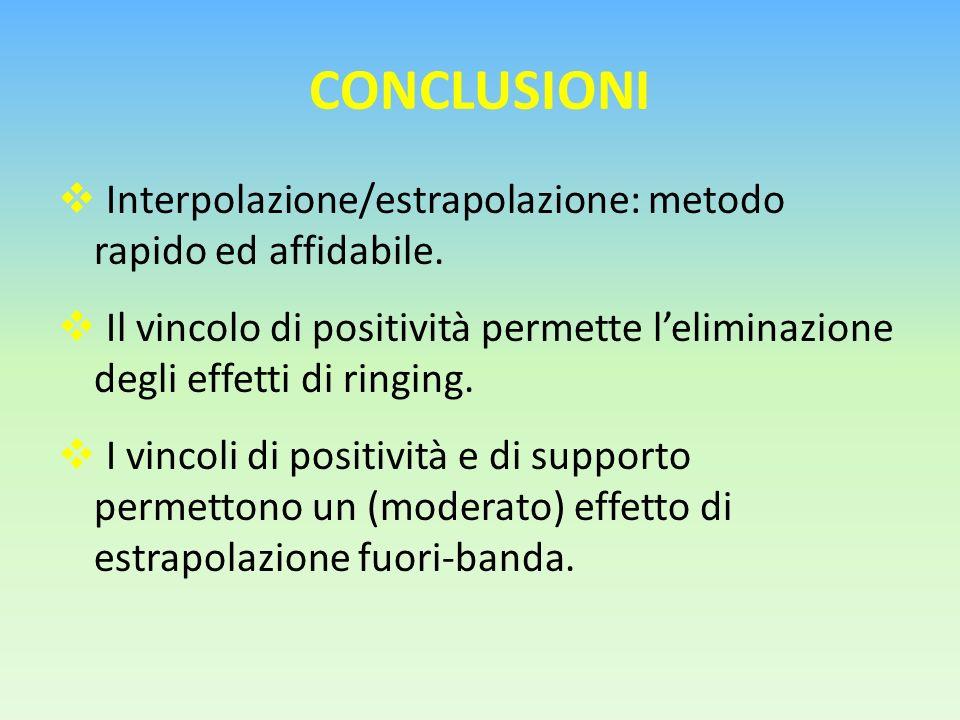 CONCLUSIONI Interpolazione/estrapolazione: metodo rapido ed affidabile. Il vincolo di positività permette leliminazione degli effetti di ringing. I vi
