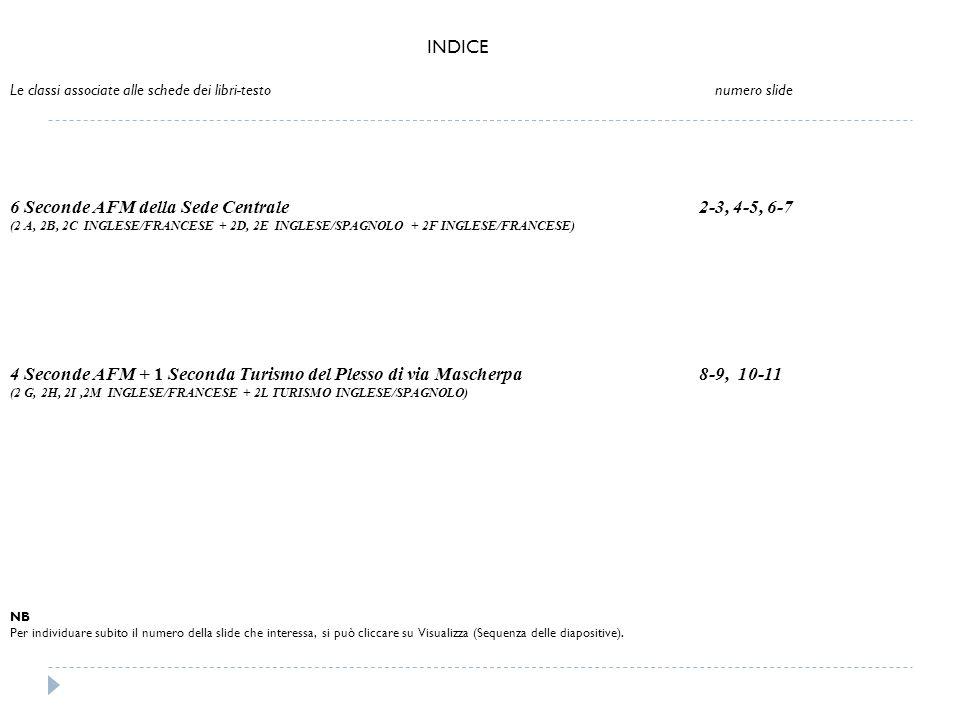 INDICE Le classi associate alle schede dei libri-testo numero slide 6 Seconde AFM della Sede Centrale 2-3, 4-5, 6-7 (2 A, 2B, 2C INGLESE/FRANCESE + 2D