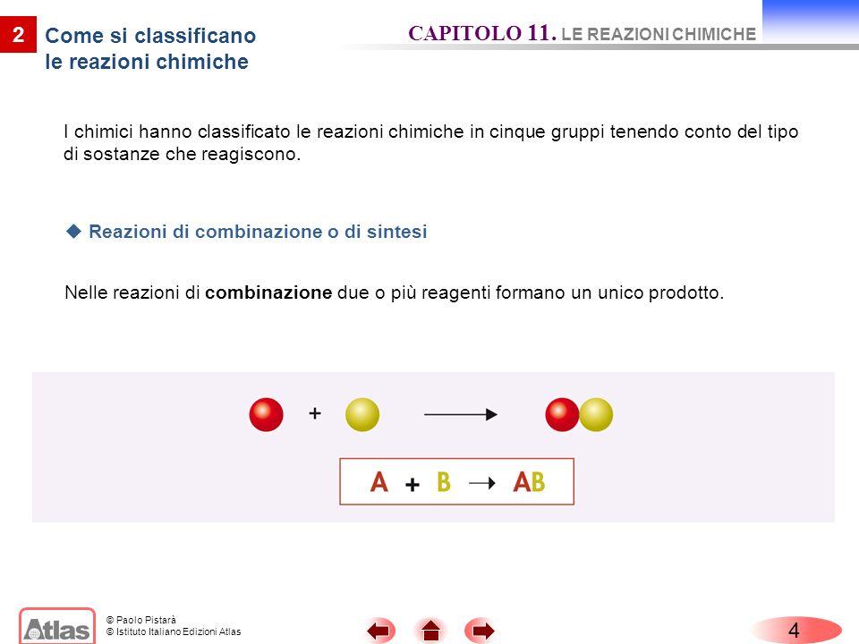 © Paolo Pistarà © Istituto Italiano Edizioni Atlas I chimici hanno classificato le reazioni chimiche in cinque gruppi tenendo conto del tipo di sostan