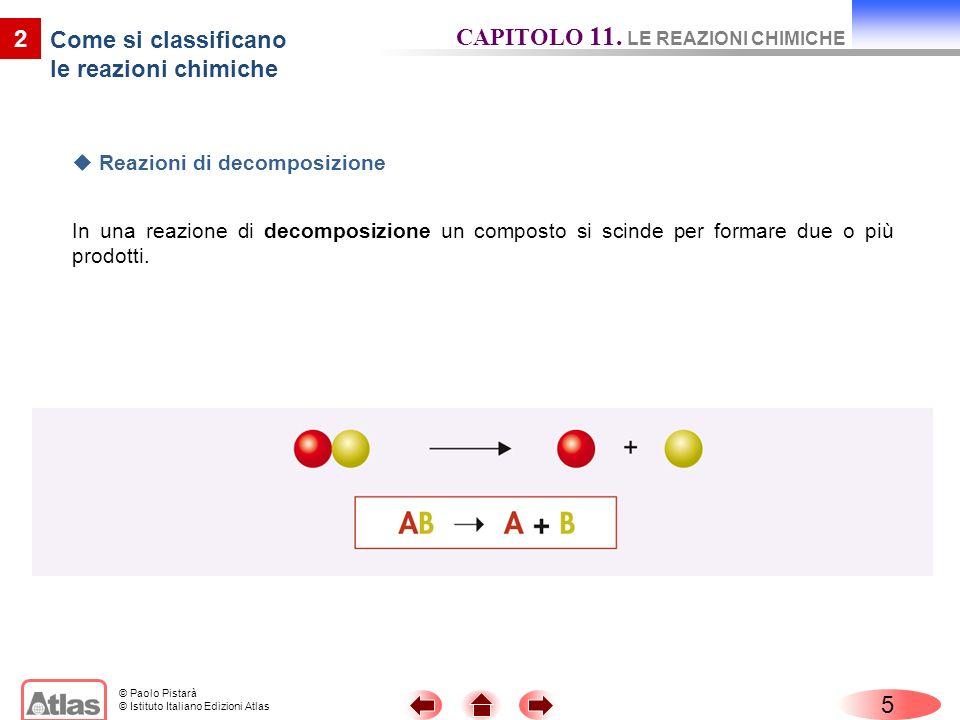 © Paolo Pistarà © Istituto Italiano Edizioni Atlas 5 CAPITOLO 11. LE REAZIONI CHIMICHE 2 Come si classificano le reazioni chimiche Reazioni di decompo