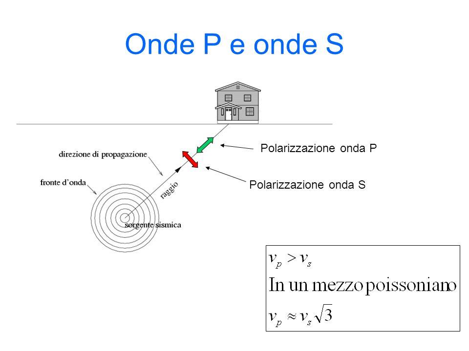 Onde P e onde S Polarizzazione onda S Polarizzazione onda P