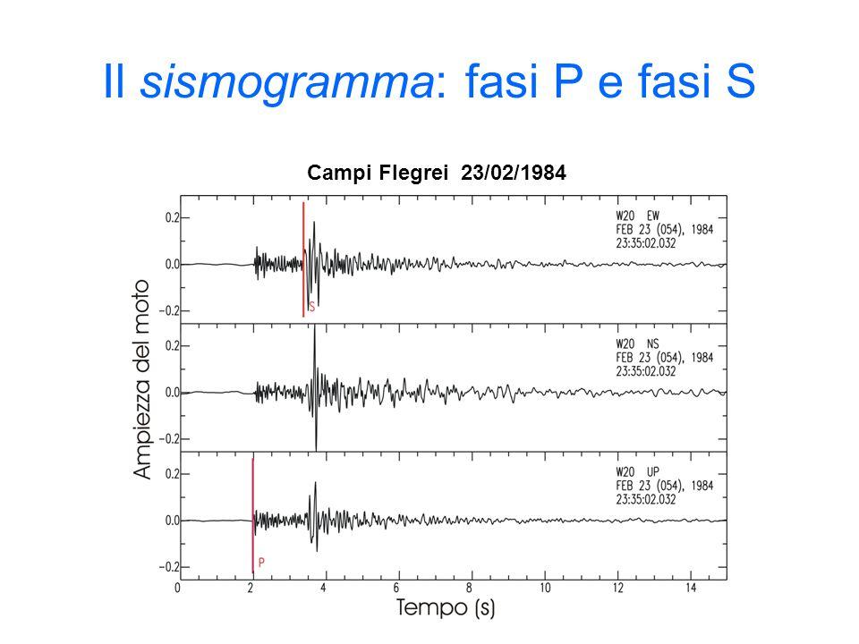 Il sismogramma: fasi P e fasi S Campi Flegrei 23/02/1984